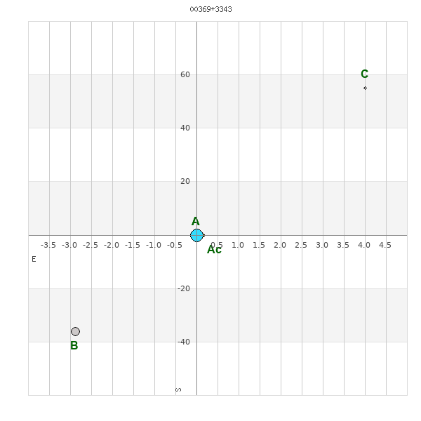 virtual eyepiece